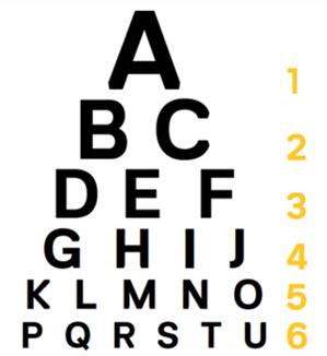 1898 Font Eye Chart