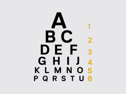 WCM Font Eye Chart